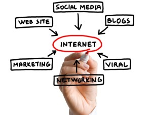 internet-marketing-strategies-small-business